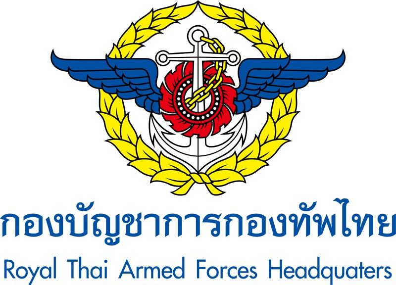 หนังสือสอบกลุ่มงานพยาบาลศาสตร์ กองบัญชาการกองทัพไทย