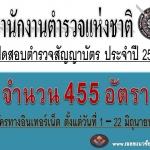 สำนักงานตำรวจแห่งชาติ เปิดสอบตำรวจสัญญาบัตร ประจำปี 2561 จำนวน 455 อัตรา